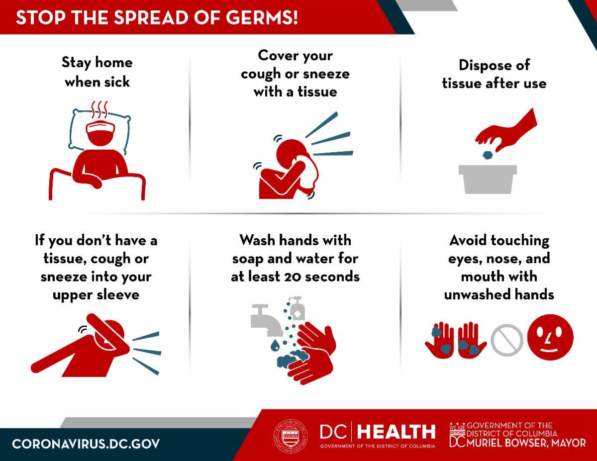 Six Ways to Stop the Spread of Germs (DC Health)